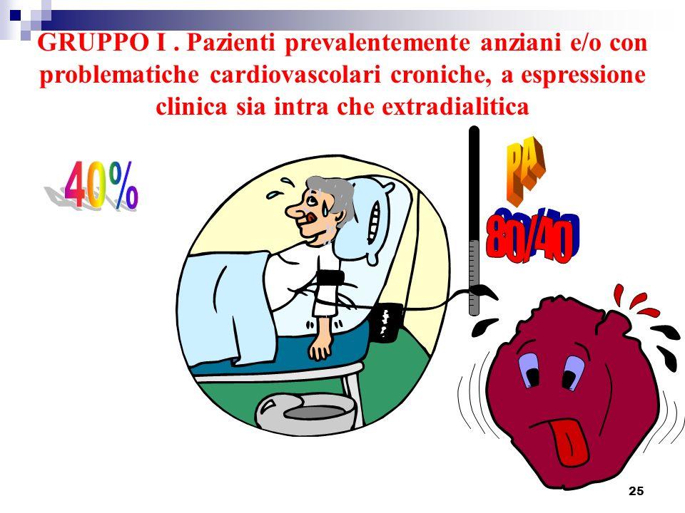 25 GRUPPO I. Pazienti prevalentemente anziani e/o con problematiche cardiovascolari croniche, a espressione clinica sia intra che extradialitica