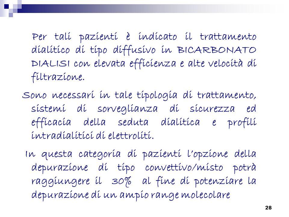28 Per tali pazienti è indicato il trattamento dialitico di tipo diffusivo in BICARBONATO DIALISI con elevata efficienza e alte velocità di filtrazion