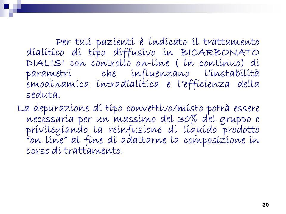 30 Per tali pazienti è indicato il trattamento dialitico di tipo diffusivo in BICARBONATO DIALISI con controllo on-line ( in continuo) di parametri ch