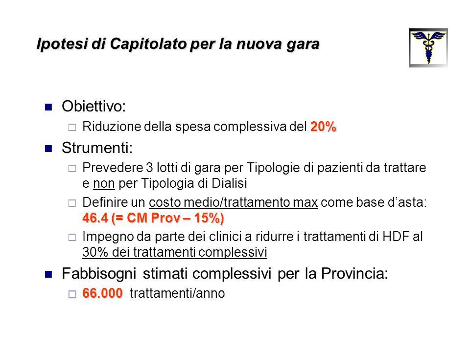 Ipotesi di Capitolato per la nuova gara Obiettivo: 20% Riduzione della spesa complessiva del 20% Strumenti: Prevedere 3 lotti di gara per Tipologie di