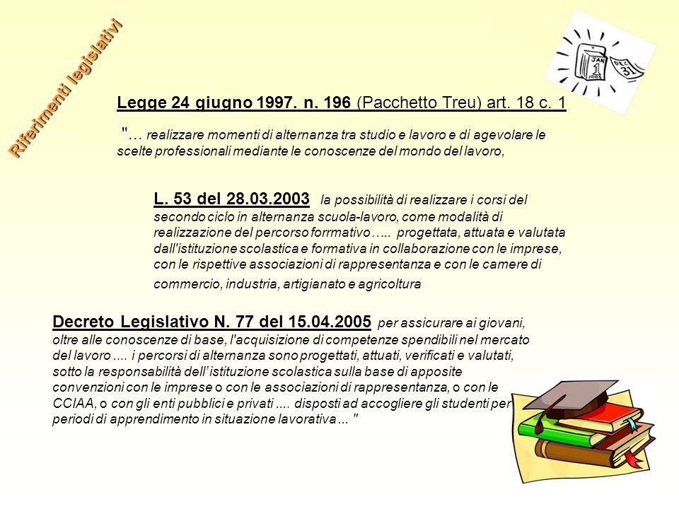 Riferimenti legislativi Legge 24 giugno 1997. n. 196 (Pacchetto Treu) art. 18 c. 1