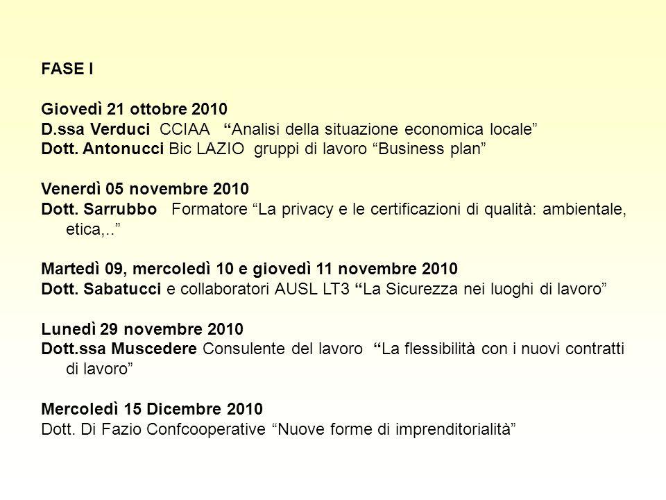 FASE I Giovedì 21 ottobre 2010 D.ssa Verduci CCIAA Analisi della situazione economica locale Dott. Antonucci Bic LAZIO gruppi di lavoro Business plan