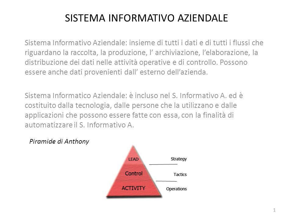 SISTEMA INFORMATIVO AZIENDALE Sistema Informativo Aziendale: insieme di tutti i dati e di tutti i flussi che riguardano la raccolta, la produzione, l