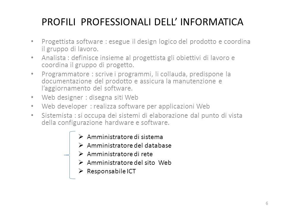 PROFILI PROFESSIONALI DELL INFORMATICA Progettista software : esegue il design logico del prodotto e coordina il gruppo di lavoro. Analista : definisc