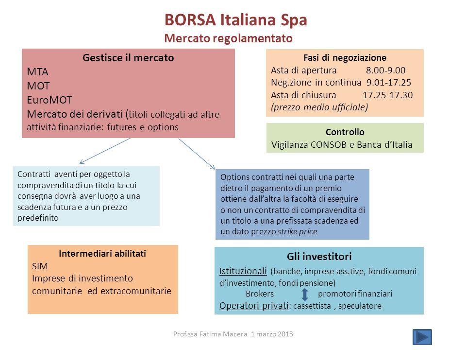 BORSA Italiana Spa Mercato regolamentato Gestisce il mercato MTA MOT EuroMOT Mercato dei derivati ( titoli collegati ad altre attività finanziarie: fu