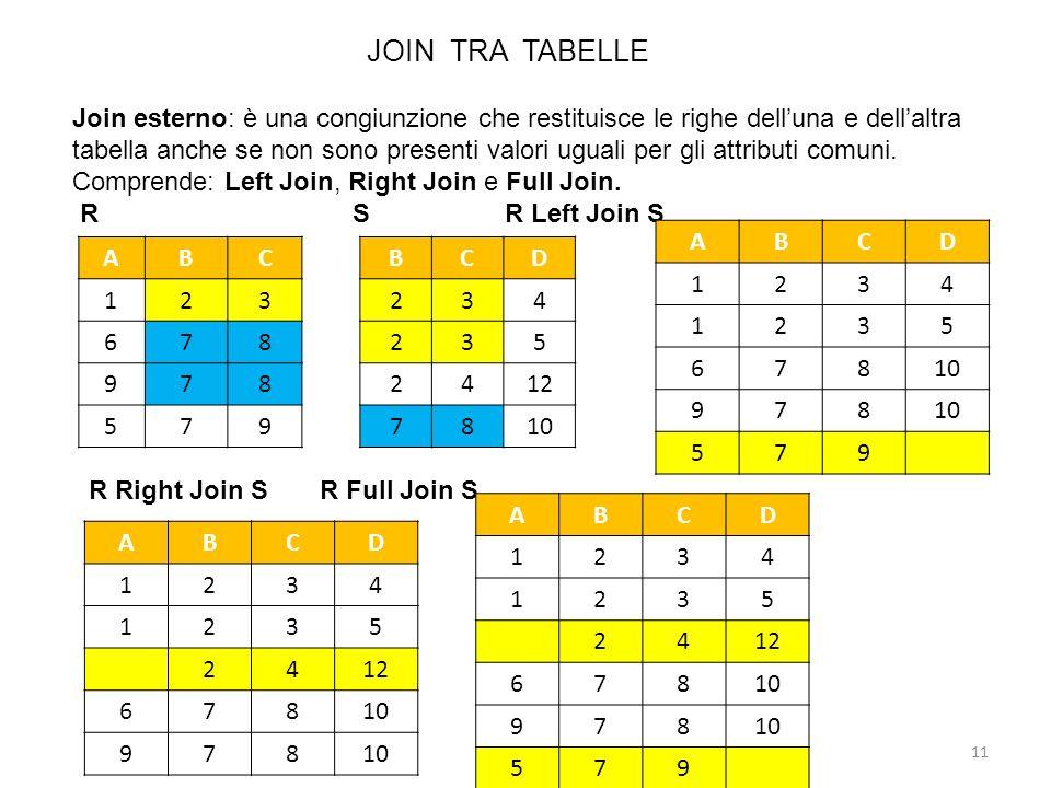 JOIN TRA TABELLE 11 Join esterno: è una congiunzione che restituisce le righe delluna e dellaltra tabella anche se non sono presenti valori uguali per