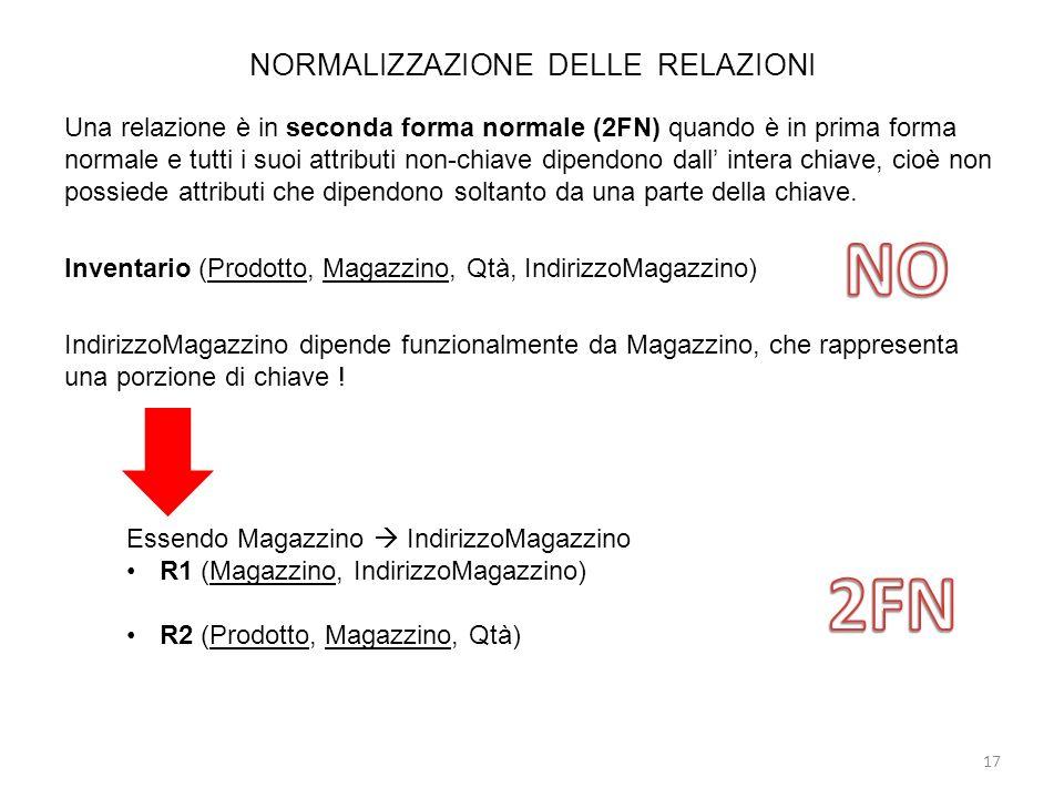 NORMALIZZAZIONE DELLE RELAZIONI Una relazione è in seconda forma normale (2FN) quando è in prima forma normale e tutti i suoi attributi non-chiave dip
