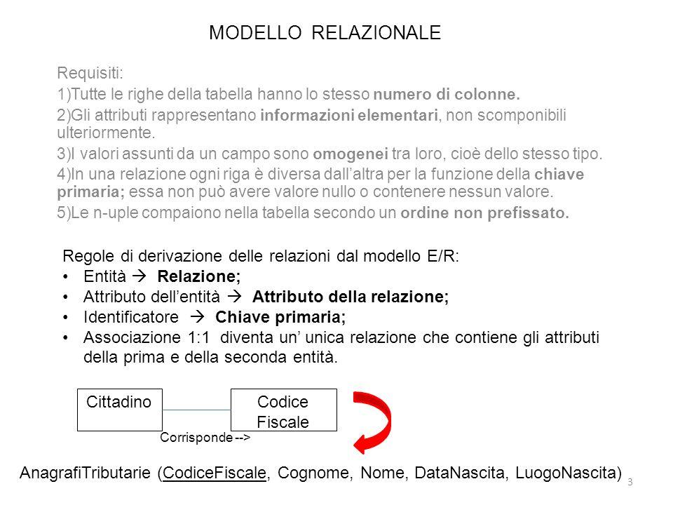 MODELLO RELAZIONALE Requisiti: 1)Tutte le righe della tabella hanno lo stesso numero di colonne. 2)Gli attributi rappresentano informazioni elementari