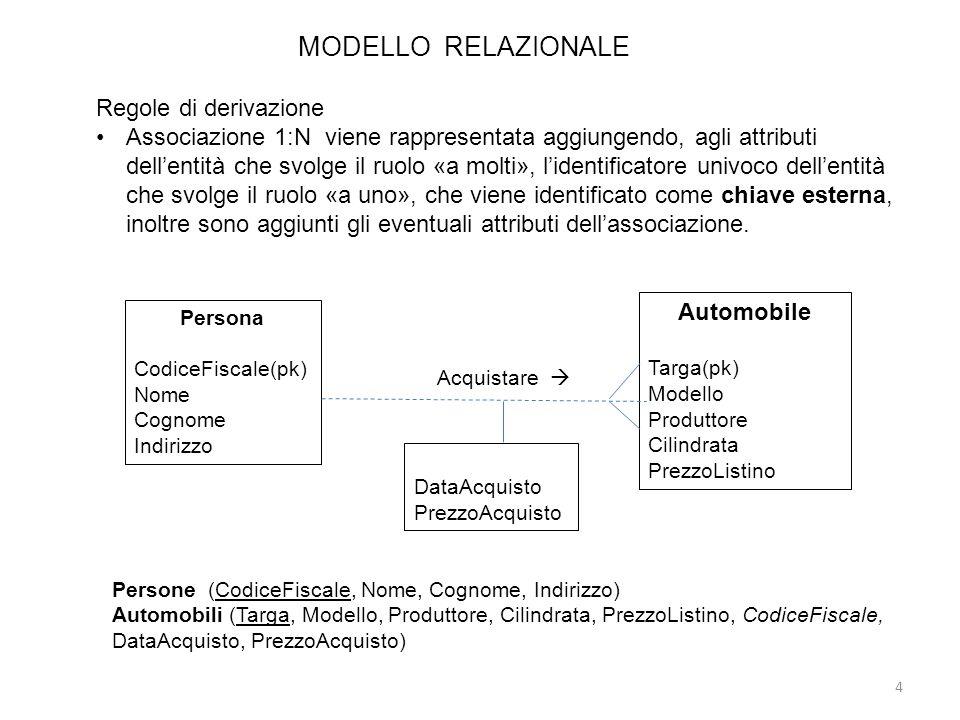 MODELLO RELAZIONALE 4 Regole di derivazione Associazione 1:N viene rappresentata aggiungendo, agli attributi dellentità che svolge il ruolo «a molti»,