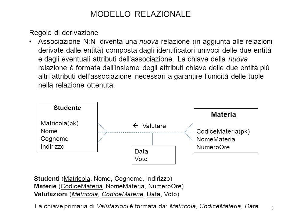 MODELLO RELAZIONALE 5 Regole di derivazione Associazione N:N diventa una nuova relazione (in aggiunta alle relazioni derivate dalle entità) composta d