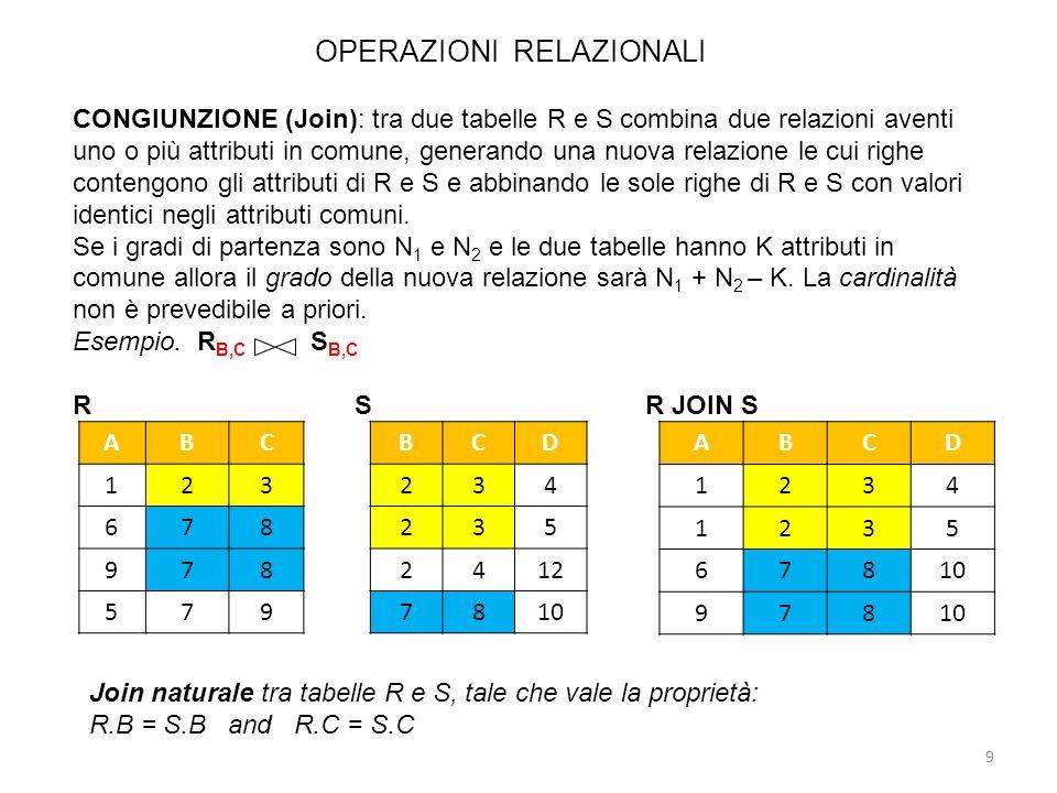OPERAZIONI RELAZIONALI 9 CONGIUNZIONE (Join): tra due tabelle R e S combina due relazioni aventi uno o più attributi in comune, generando una nuova re
