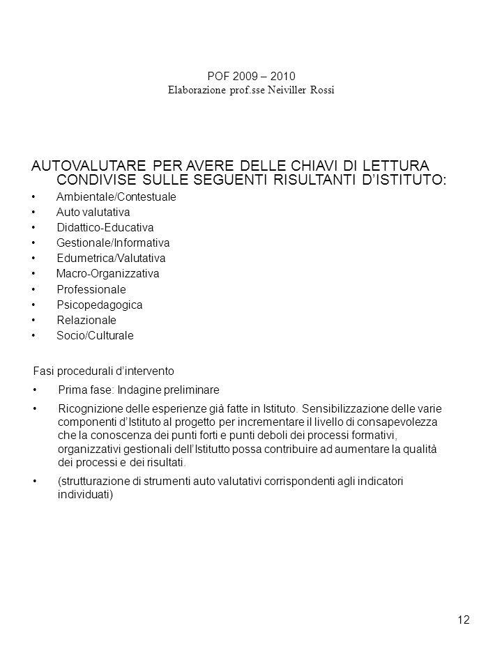 12 POF 2009 – 2010 Elaborazione prof.sse Neiviller Rossi AUTOVALUTARE PER AVERE DELLE CHIAVI DI LETTURA CONDIVISE SULLE SEGUENTI RISULTANTI DISTITUTO: Ambientale/Contestuale Auto valutativa Didattico-Educativa Gestionale/Informativa Edumetrica/Valutativa Macro-Organizzativa Professionale Psicopedagogica Relazionale Socio/Culturale Fasi procedurali dintervento Prima fase: Indagine preliminare Ricognizione delle esperienze già fatte in Istituto.