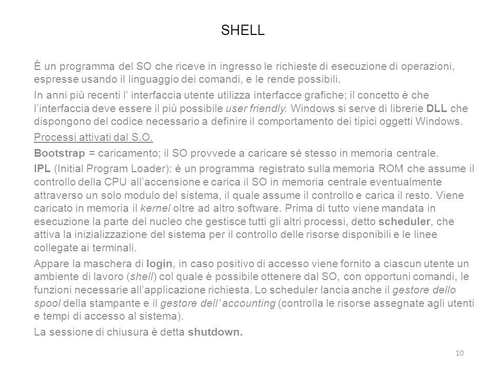 SHELL È un programma del SO che riceve in ingresso le richieste di esecuzione di operazioni, espresse usando il linguaggio dei comandi, e le rende pos