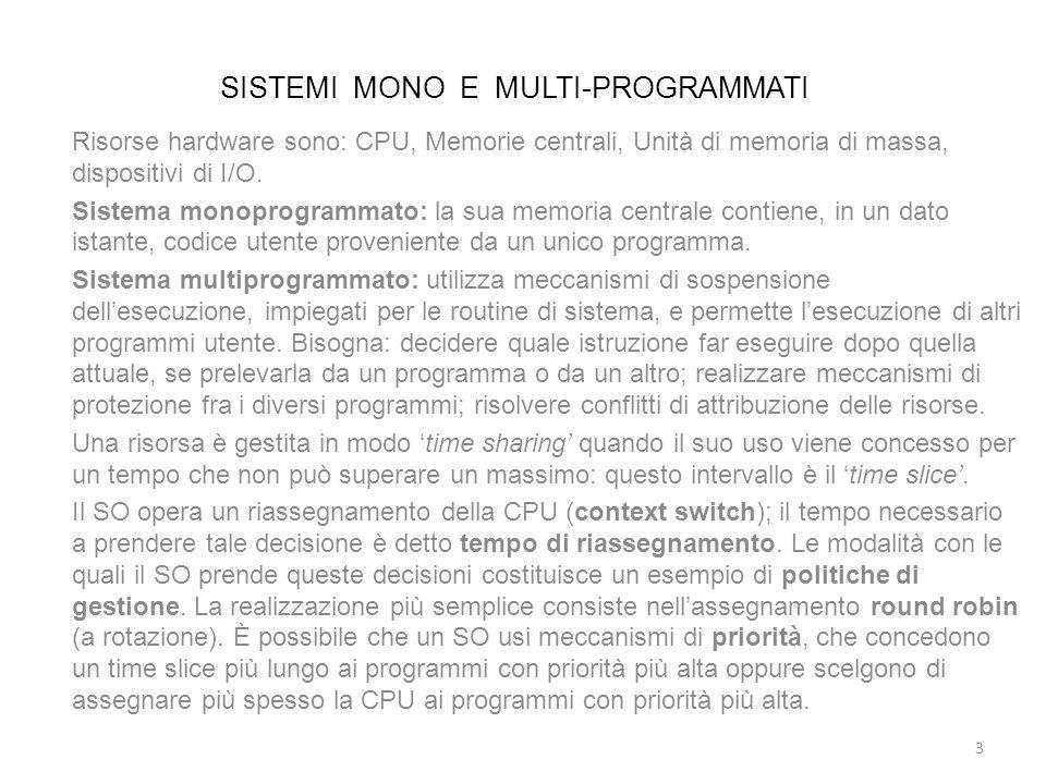 SISTEMI MONO E MULTI-PROGRAMMATI Risorse hardware sono: CPU, Memorie centrali, Unità di memoria di massa, dispositivi di I/O. Sistema monoprogrammato: