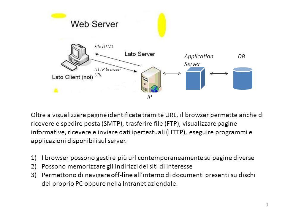 Oltre a visualizzare pagine identificate tramite URL, il browser permette anche di ricevere e spedire posta (SMTP), trasferire file (FTP), visualizzare pagine informative, ricevere e inviare dati ipertestuali (HTTP), eseguire programmi e applicazioni disponibili sul server.