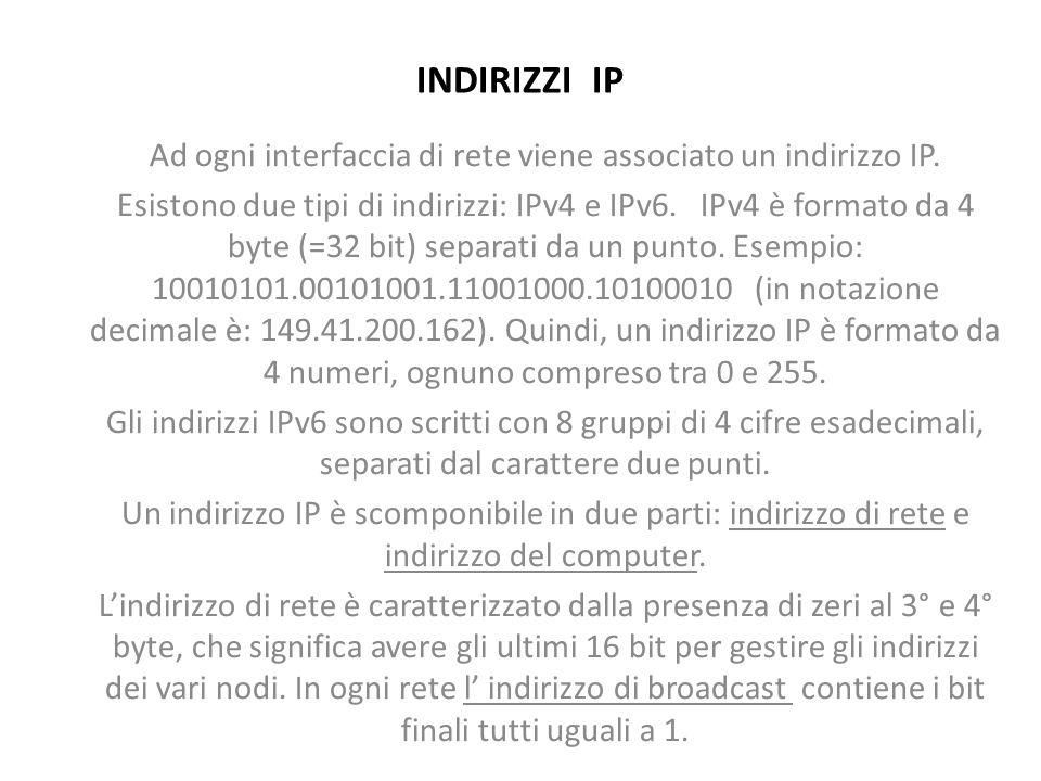 INDIRIZZI IP Ad ogni interfaccia di rete viene associato un indirizzo IP. Esistono due tipi di indirizzi: IPv4 e IPv6. IPv4 è formato da 4 byte (=32 b