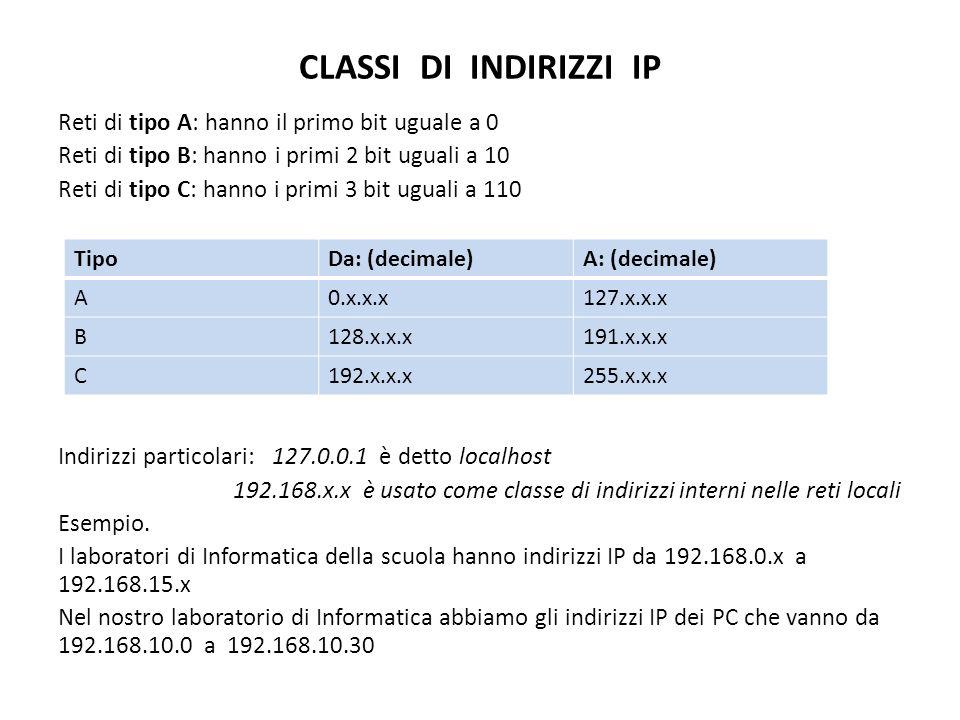 CLASSI DI INDIRIZZI IP Reti di tipo A: hanno il primo bit uguale a 0 Reti di tipo B: hanno i primi 2 bit uguali a 10 Reti di tipo C: hanno i primi 3 b