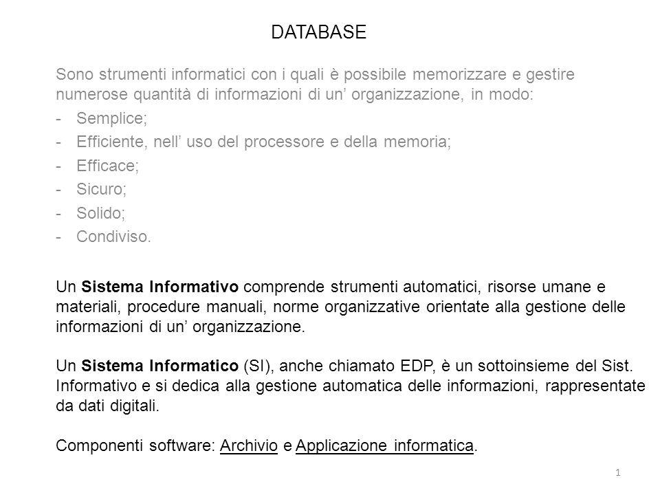 DATABASE Possibili accessi multipli La definizione dei dati e i dati stessi sono salvati allinterno dello stesso DB.