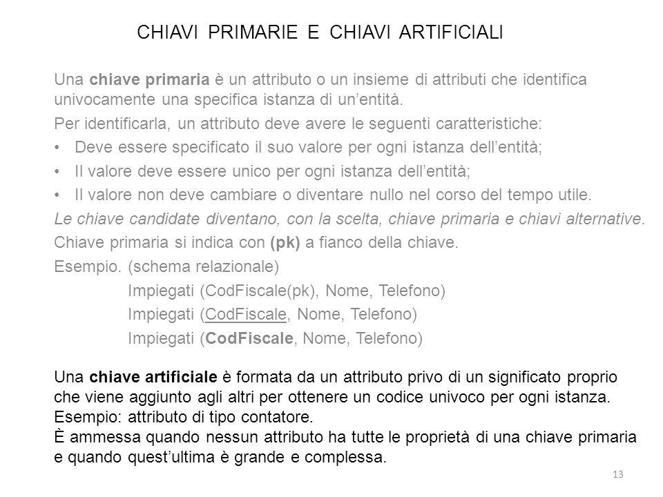 CHIAVI PRIMARIE E CHIAVI ARTIFICIALI 13 Una chiave primaria è un attributo o un insieme di attributi che identifica univocamente una specifica istanza