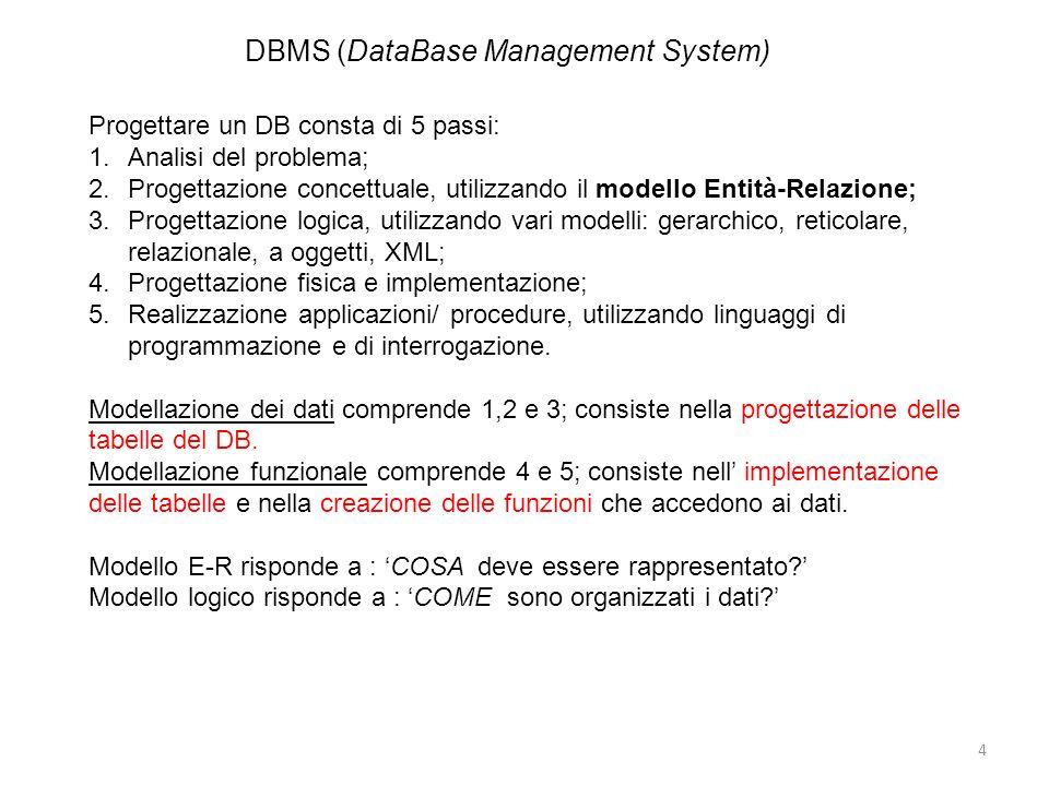 DBMS (DataBase Management System) Progettare un DB consta di 5 passi: 1.Analisi del problema; 2.Progettazione concettuale, utilizzando il modello Enti