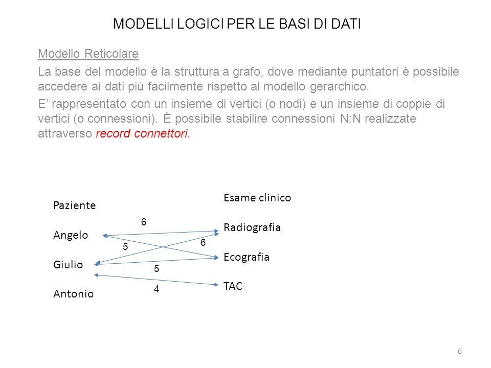 MODELLI LOGICI PER LE BASI DI DATI Modello Relazionale Usa come struttura dati la relazione (o tabella), che è composta da: -Le colonne sono i Campi (o proprietà); -Ogni riga corrisponde a un Record.