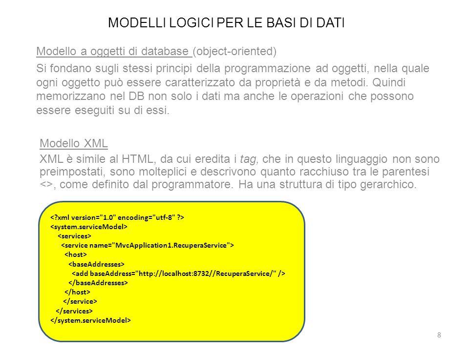 MODELLI LOGICI PER LE BASI DI DATI Modello a oggetti di database (object-oriented) Si fondano sugli stessi principi della programmazione ad oggetti, n