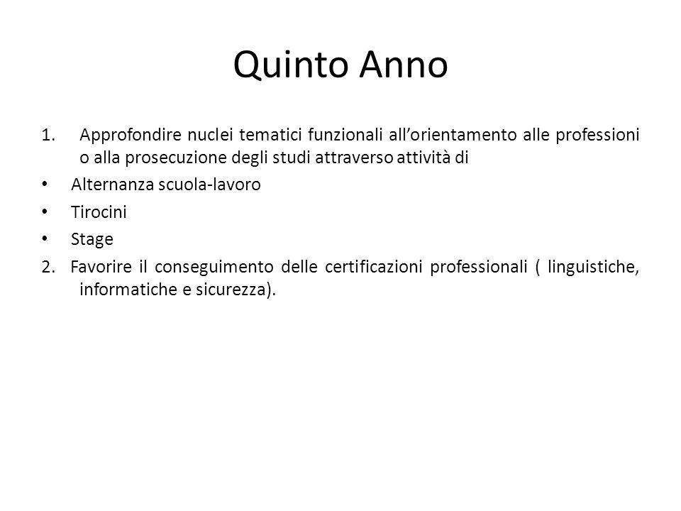 Quinto Anno 1.Approfondire nuclei tematici funzionali allorientamento alle professioni o alla prosecuzione degli studi attraverso attività di Alternan