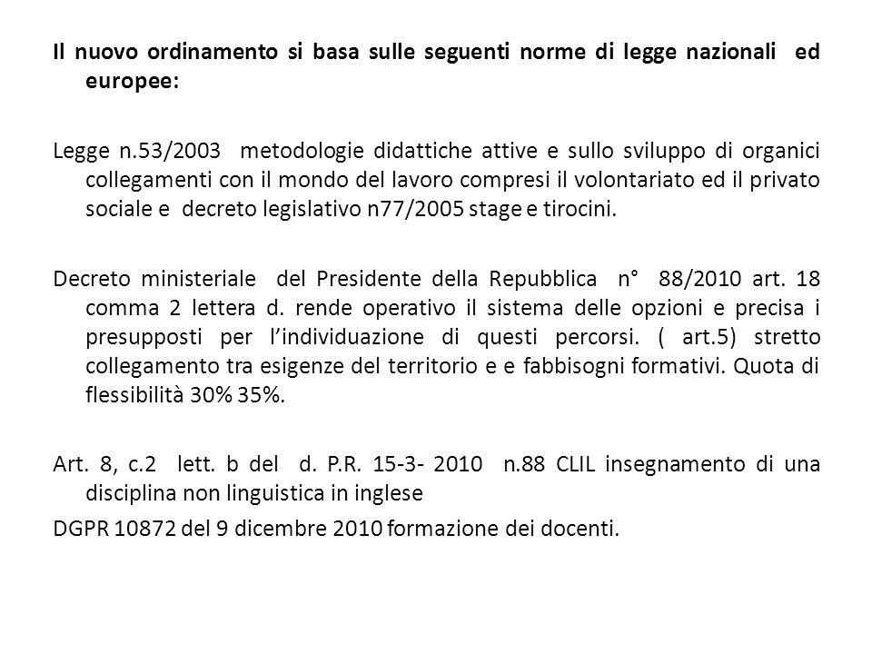Il nuovo ordinamento si basa sulle seguenti norme di legge nazionali ed europee: Legge n.53/2003 metodologie didattiche attive e sullo sviluppo di org