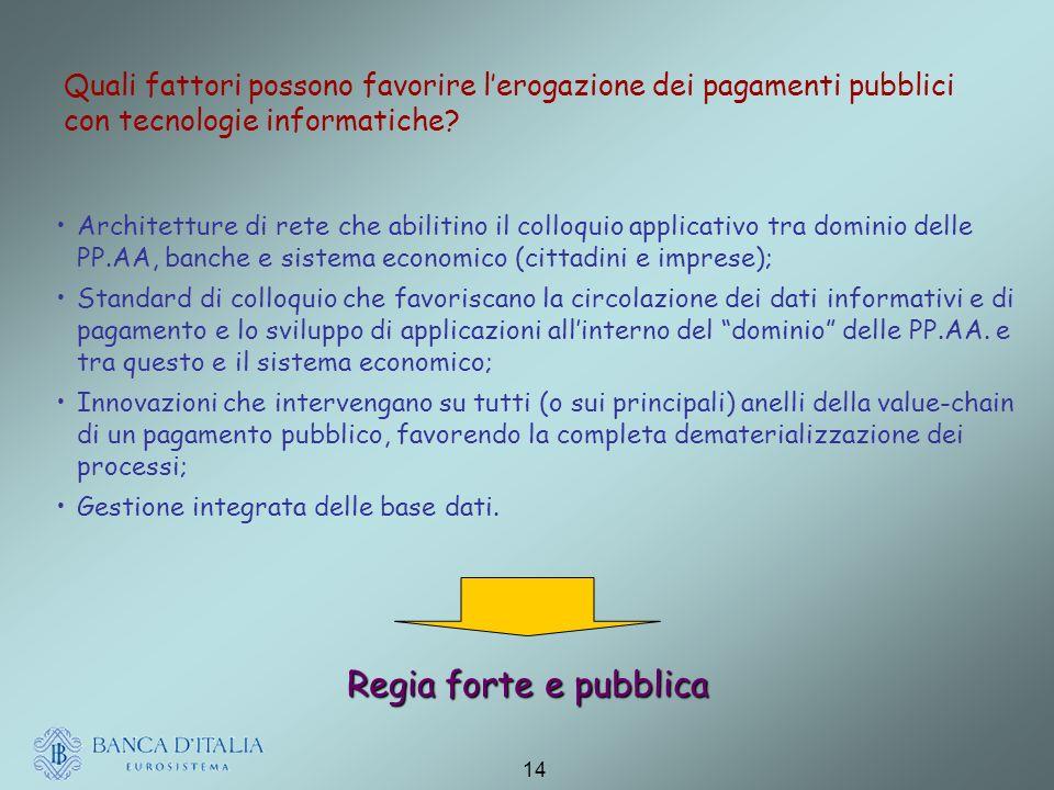14 Quali fattori possono favorire lerogazione dei pagamenti pubblici con tecnologie informatiche.