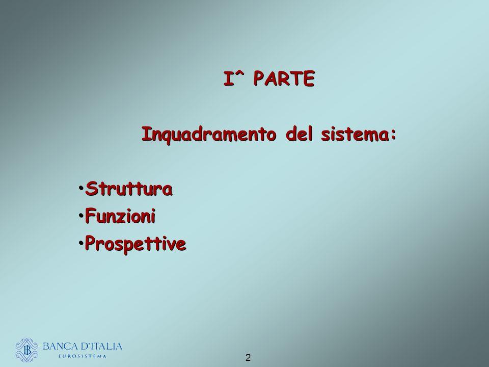 2 I^ PARTE Inquadramento del sistema: Struttura Funzioni Prospettive I^ PARTE Inquadramento del sistema: Struttura Funzioni Prospettive
