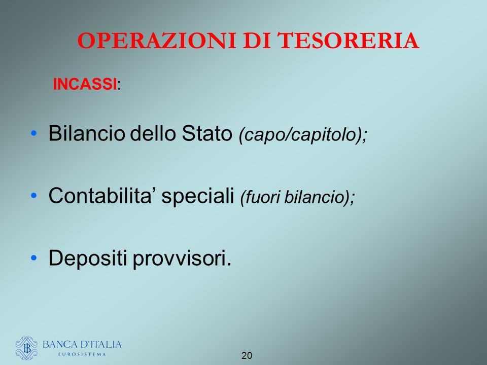 20 Bilancio dello Stato (capo/capitolo); Contabilita speciali (fuori bilancio); Depositi provvisori.