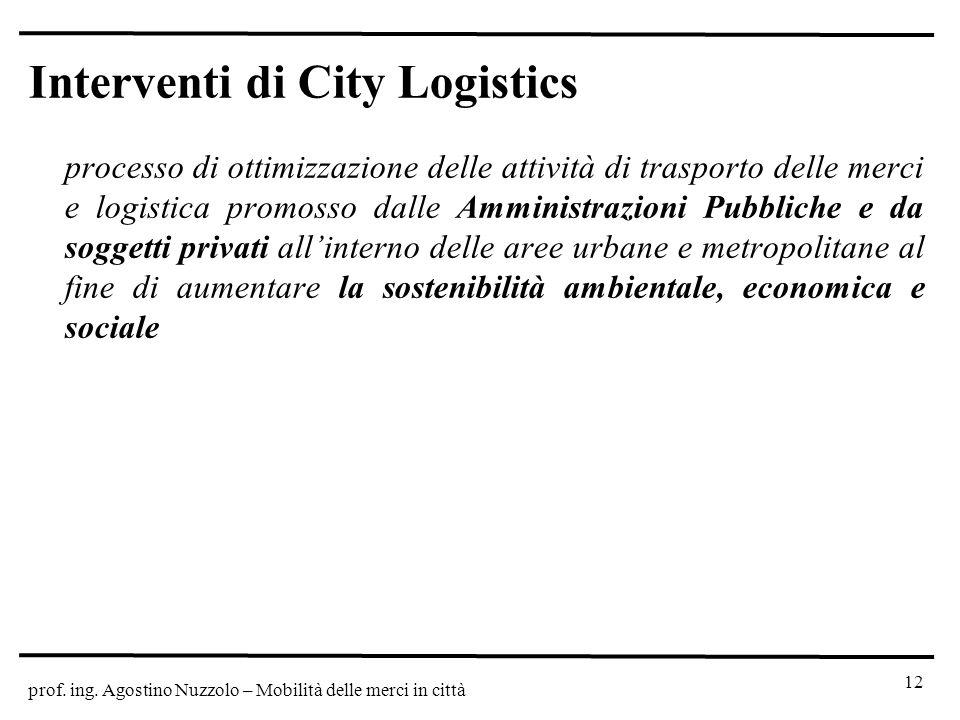 prof. ing. Agostino Nuzzolo – Mobilità delle merci in città Interventi di City Logistics processo di ottimizzazione delle attività di trasporto delle
