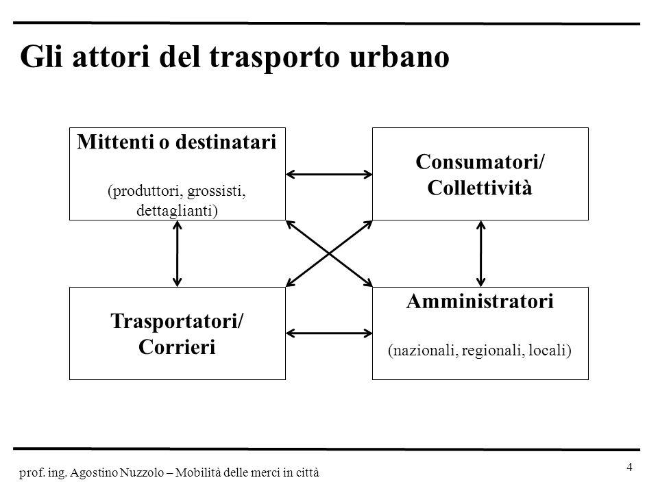 prof. ing. Agostino Nuzzolo – Mobilità delle merci in città Gli attori del trasporto urbano 4 Mittenti o destinatari (produttori, grossisti, dettaglia