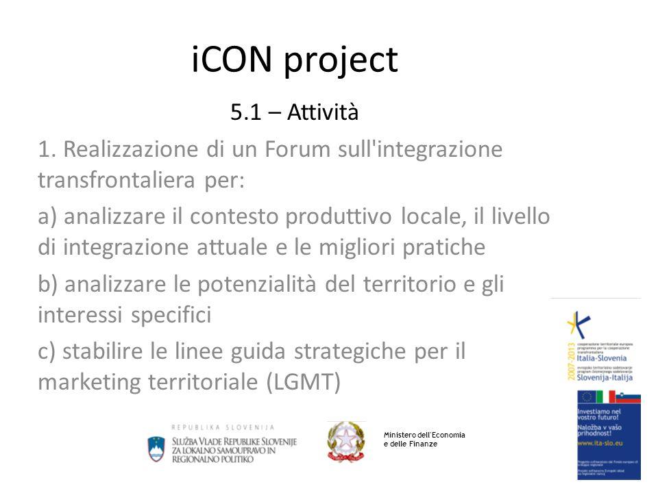 iCON project 5.1 – Attività 2.