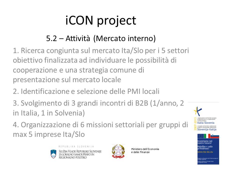 iCON project 5.3 – Attività (Mercati esteri) 1.
