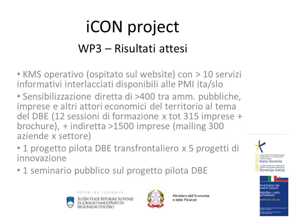 iCON project WP3 – Risultati attesi KMS operativo (ospitato sul website) con > 10 servizi informativi interlacciati disponibili alle PMI ita/slo Sensibilizzazione diretta di >400 tra amm.