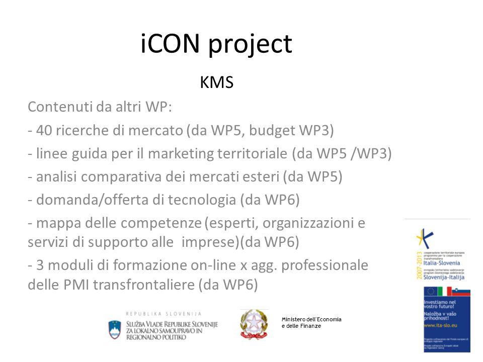 iCON project KMS Contenuti da altri WP: - 40 ricerche di mercato (da WP5, budget WP3) - linee guida per il marketing territoriale (da WP5 /WP3) - analisi comparativa dei mercati esteri (da WP5) - domanda/offerta di tecnologia (da WP6) - mappa delle competenze (esperti, organizzazioni e servizi di supporto alle imprese)(da WP6) - 3 moduli di formazione on-line x agg.