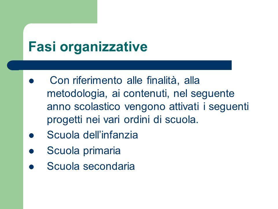 Fasi organizzative Con riferimento alle finalità, alla metodologia, ai contenuti, nel seguente anno scolastico vengono attivati i seguenti progetti ne