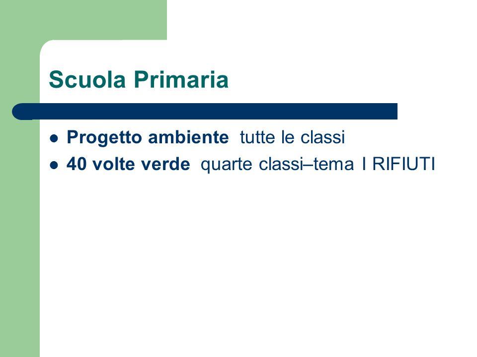 Scuola Primaria Progetto ambiente tutte le classi 40 volte verde quarte classi–tema I RIFIUTI