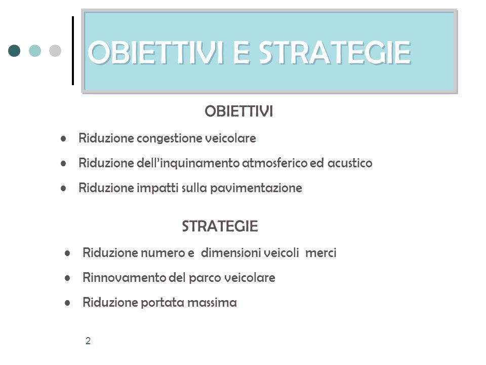 3 REGOLAMENTAZIONE ATTUALE Lattività di carico e scarico merci nella città di Napoli è attualmente consentita in base alla regolamentazione prevista dallORDINANZA SINDACALE N.