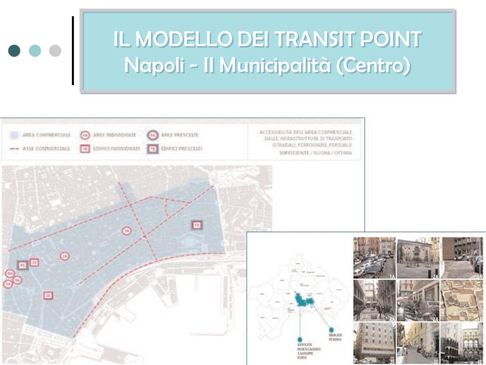 IL MODELLO DEI TRANSIT POINT Napoli - II Municipalità (Centro) 26