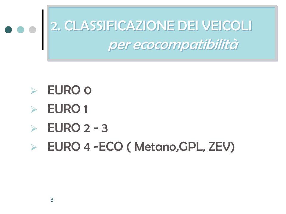 8 2. CLASSIFICAZIONE DEI VEICOLI per ecocompatibilità EURO 0 EURO 1 EURO 2 - 3 EURO 4 -ECO ( Metano,GPL, ZEV)