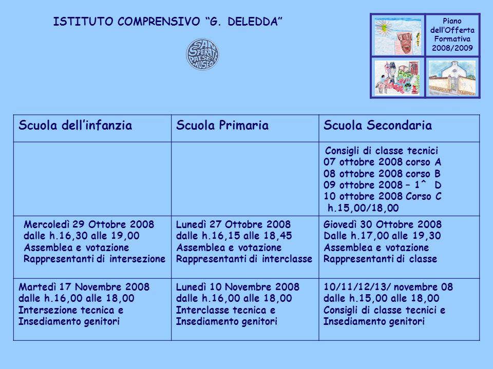 Coppo M. A. Piano dellOfferta Formativa 2008/2009 Coppo M. A. ISTITUTO COMPRENSIVO G. DELEDDA Scuola dellinfanziaScuola PrimariaScuola Secondaria Cons