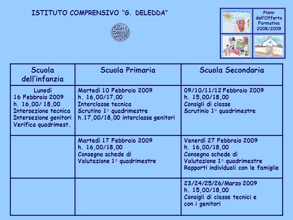 Coppo M. A. Piano dellOfferta Formativa 2008/2009 Coppo M. A. ISTITUTO COMPRENSIVO G. DELEDDA Scuola dellinfanzia Scuola PrimariaScuola Secondaria Lun