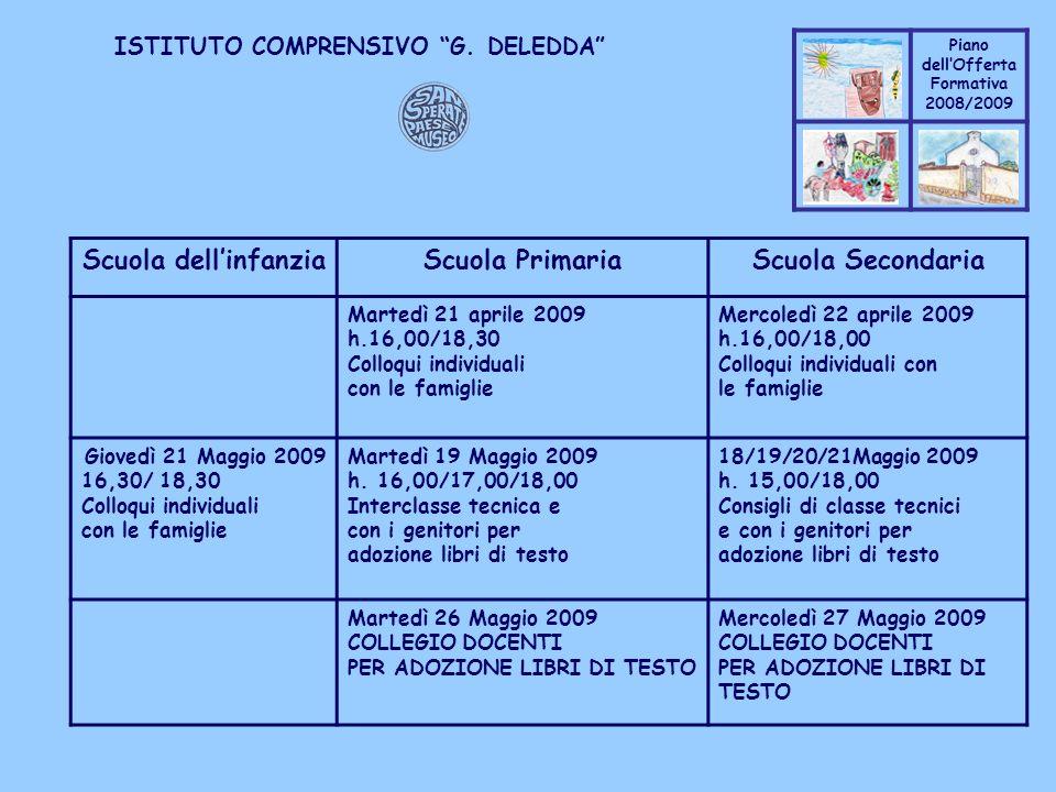 Coppo M. A. Piano dellOfferta Formativa 2008/2009 Coppo M. A. ISTITUTO COMPRENSIVO G. DELEDDA Scuola dellinfanziaScuola PrimariaScuola Secondaria Mart