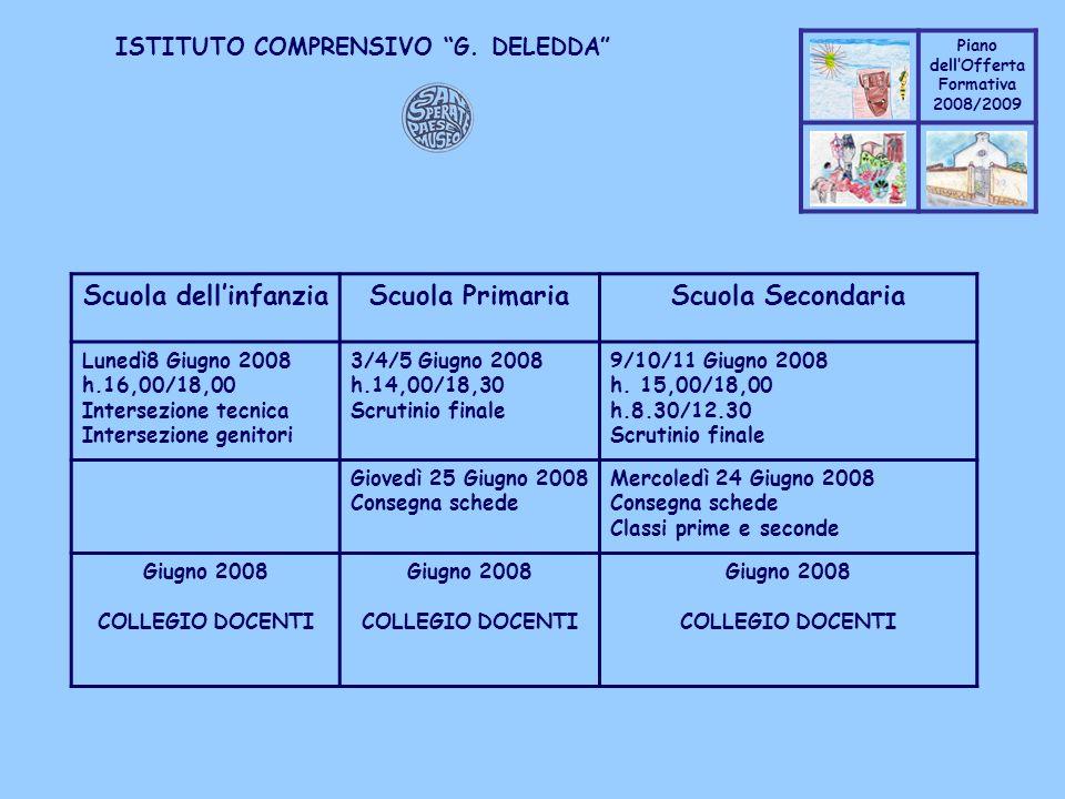 Coppo M. A. Piano dellOfferta Formativa 2008/2009 Coppo M. A. ISTITUTO COMPRENSIVO G. DELEDDA Scuola dellinfanziaScuola PrimariaScuola Secondaria Lune