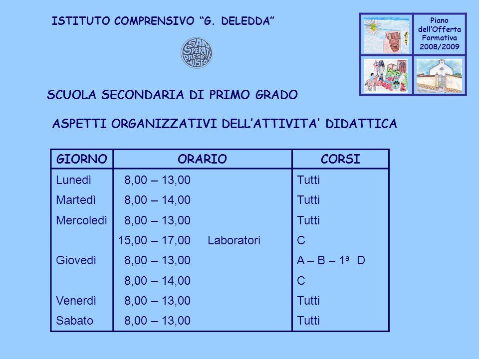 Coppo M. A. Piano dellOfferta Formativa 2008/2009 Coppo M. A. ISTITUTO COMPRENSIVO G. DELEDDA SCUOLA SECONDARIA DI PRIMO GRADO ASPETTI ORGANIZZATIVI D
