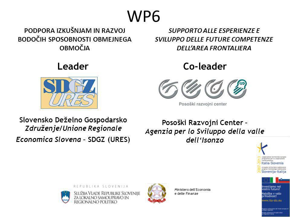 WP6 Leader Slovensko Deželno Gospodarsko Združenje/Unione Regionale Economica Slovena – SDGZ (URES) Co-leader Posoški Razvojni Center – Agenzia per lo Sviluppo della valle dellIsonzo SUPPORTO ALLE ESPERIENZE E SVILUPPO DELLE FUTURE COMPETENZE DELLAREA FRONTALIERA PODPORA IZKUŠNJAM IN RAZVOJ BODOČIH SPOSOBNOSTI OBMEJNEGA OBMOČJA Ministero dell Economia e delle Finanze