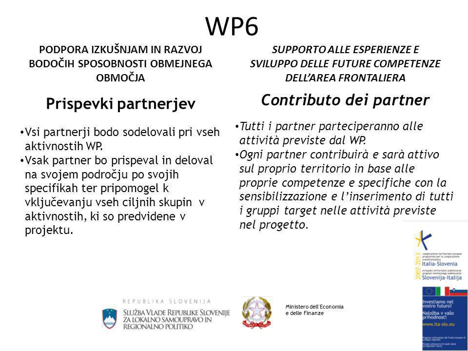 SUPPORTO ALLE ESPERIENZE E SVILUPPO DELLE FUTURE COMPETENZE DELLAREA FRONTALIERA PODPORA IZKUŠNJAM IN RAZVOJ BODOČIH SPOSOBNOSTI OBMEJNEGA OBMOČJA WP6 Prispevki partnerjev Vsi partnerji bodo sodelovali pri vseh aktivnostih WP.