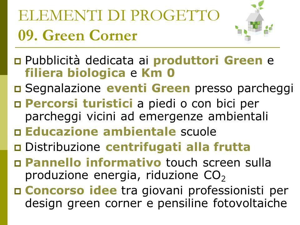 ELEMENTI DI PROGETTO 09. Green Corner Pubblicità dedicata ai produttori Green e filiera biologica e Km 0 Segnalazione eventi Green presso parcheggi Pe